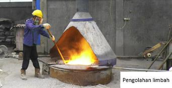 multihanna kreasindo pengolah limbah b3 smelter